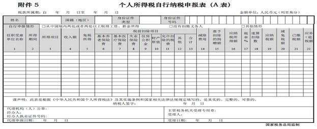工资扣税标准,2018年工资扣税标准
