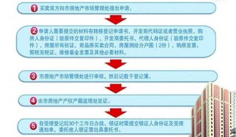 房产证办理流程,2018年房产证办理流程