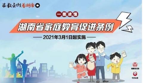 3月新规 湖南省家庭教育促进条例全文