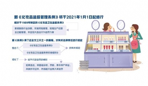2021年化妆品监督管理条例全文