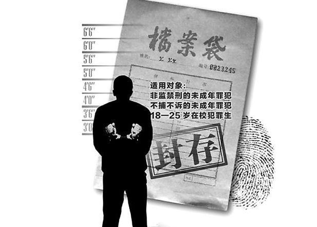 提前復工老板被拘 被行政拘留會有案底嗎?