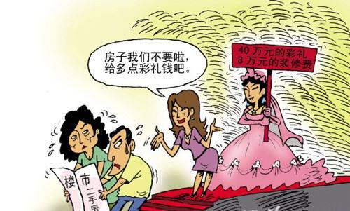 结婚彩礼离婚需要分割吗?结婚彩礼离婚返还比例是怎样?